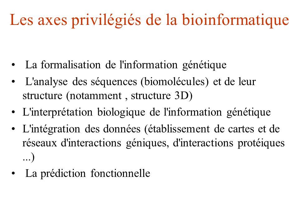 Les axes privilégiés de la bioinformatique La formalisation de l'information génétique L'analyse des séquences (biomolécules) et de leur structure (no