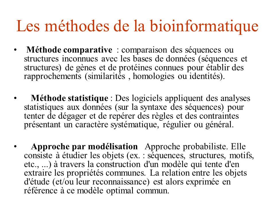 Les méthodes de la bioinformatique Méthode comparative : comparaison des séquences ou structures inconnues avec les bases de données (séquences et str