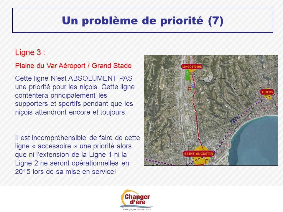 Un problème de priorité (7) Ligne 3 : Plaine du Var Aéroport / Grand Stade Cette ligne Nest ABSOLUMENT PAS une priorité pour les niçois.