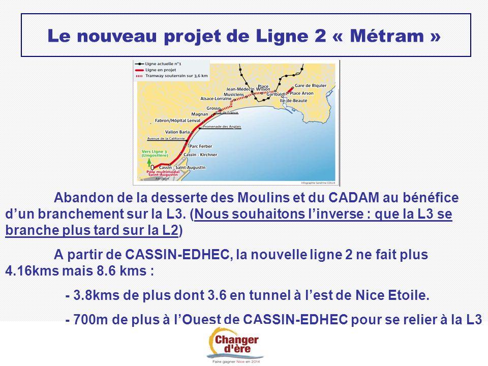 Le nouveau projet de Ligne 2 « Métram » Abandon de la desserte des Moulins et du CADAM au bénéfice dun branchement sur la L3.