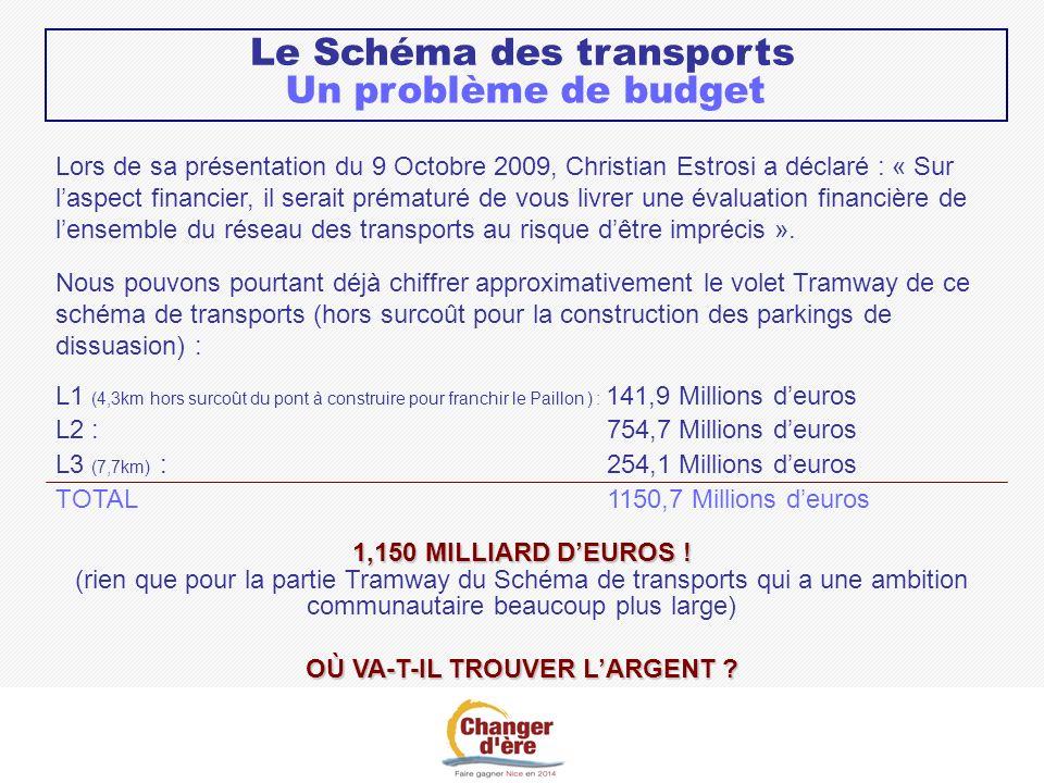 Lors de sa présentation du 9 Octobre 2009, Christian Estrosi a déclaré : « Sur laspect financier, il serait prématuré de vous livrer une évaluation financière de lensemble du réseau des transports au risque dêtre imprécis ».