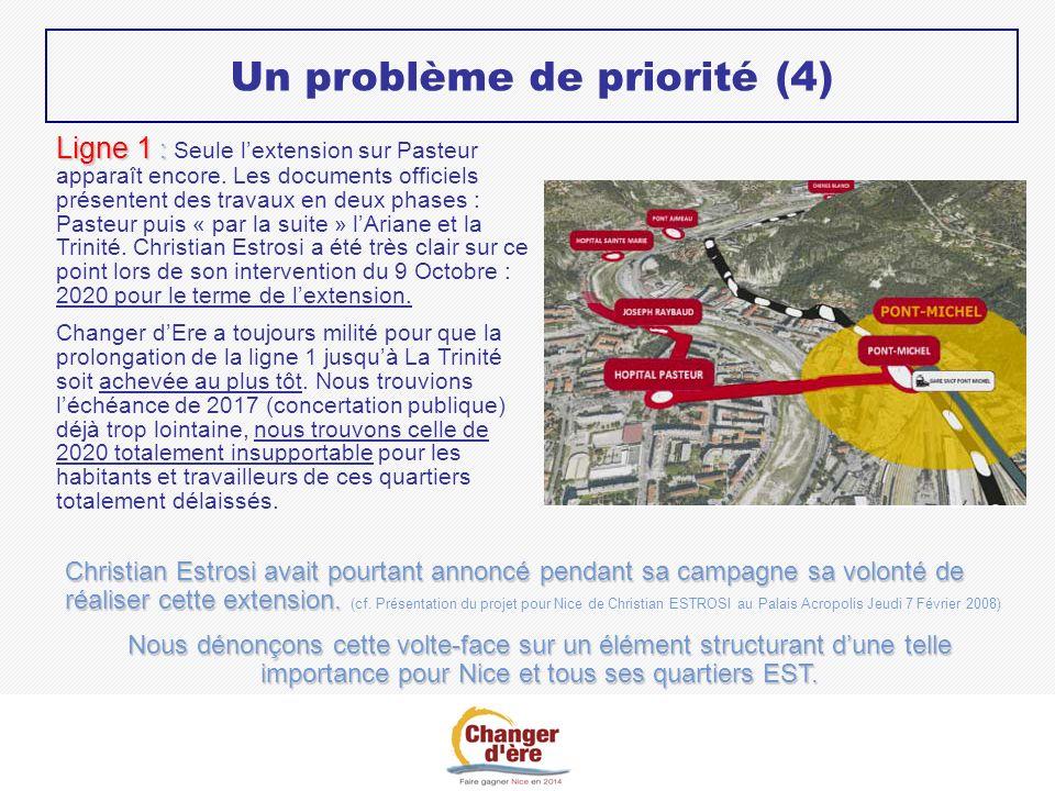 Un problème de priorité (4) Ligne 1 : Ligne 1 : Seule lextension sur Pasteur apparaît encore.
