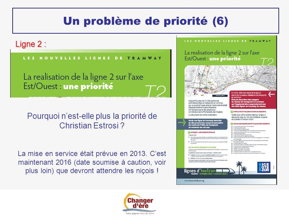 Un problème de priorité (6) Ligne 2 : Pourquoi nest-elle plus la priorité de Christian Estrosi .