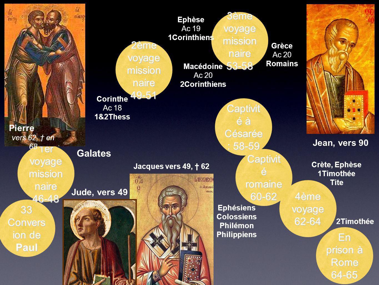 2ème voyage mission naire 49-51 Corinthe Ac 18 1&2Thess 3ème voyage mission naire 53-58 Ephèse Ac 19 1Corinthiens Macédoine Ac 20 2Corinthiens Grèce A