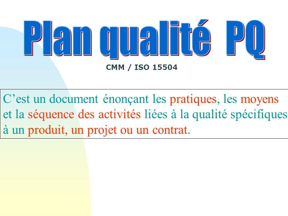 CMM / ISO 15504 Cest un document énonçant les pratiques, les moyens et la séquence des activités liées à la qualité spécifiques à un produit, un projet ou un contrat.