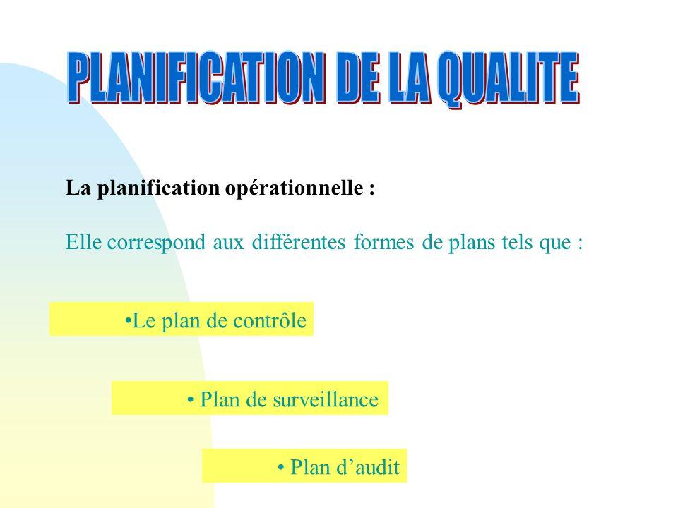 La planification opérationnelle : Elle correspond aux différentes formes de plans tels que : Le plan de contrôle Plan de surveillance Plan daudit