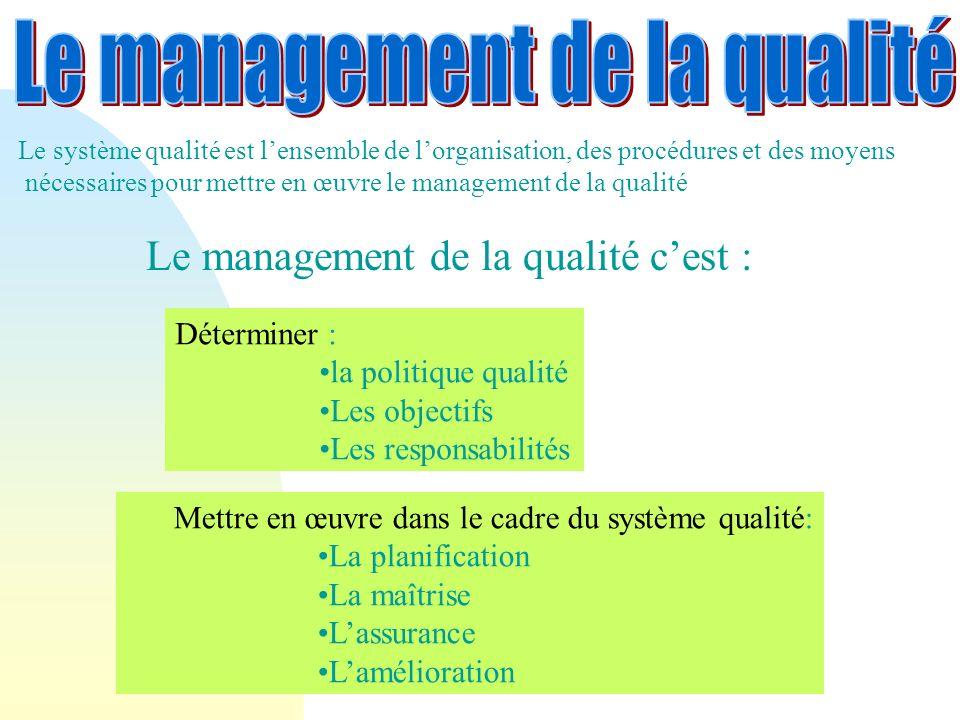 Cest une composante essentielle du management de la qualité.