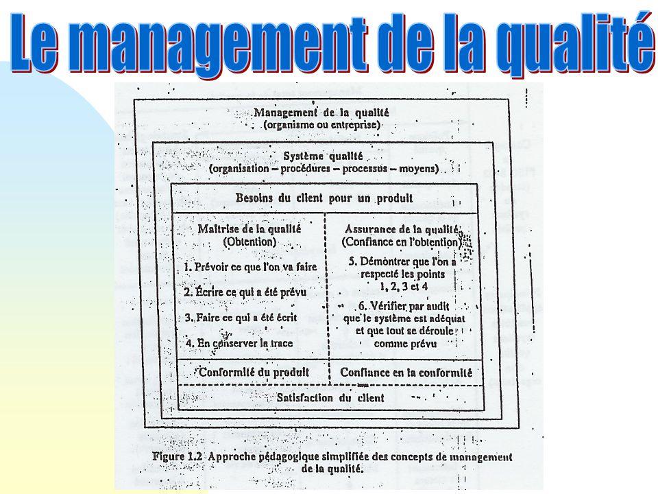 les objectifs et exigences spécifiques sont déterminés pour lobtention de la qualité, à partir du système existant.