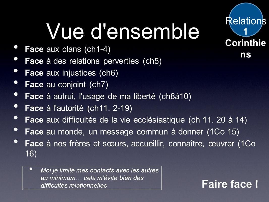 Vue d'ensemble Face aux clans (ch1-4) Face à des relations perverties (ch5) Face aux injustices (ch6) Face au conjoint (ch7) Face à autrui, l'usage de