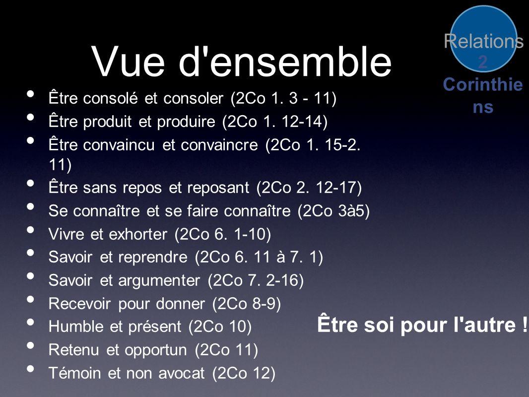 Vue d'ensemble Être consolé et consoler (2Co 1. 3 - 11) Être produit et produire (2Co 1. 12-14) Être convaincu et convaincre (2Co 1. 15-2. 11) Être sa
