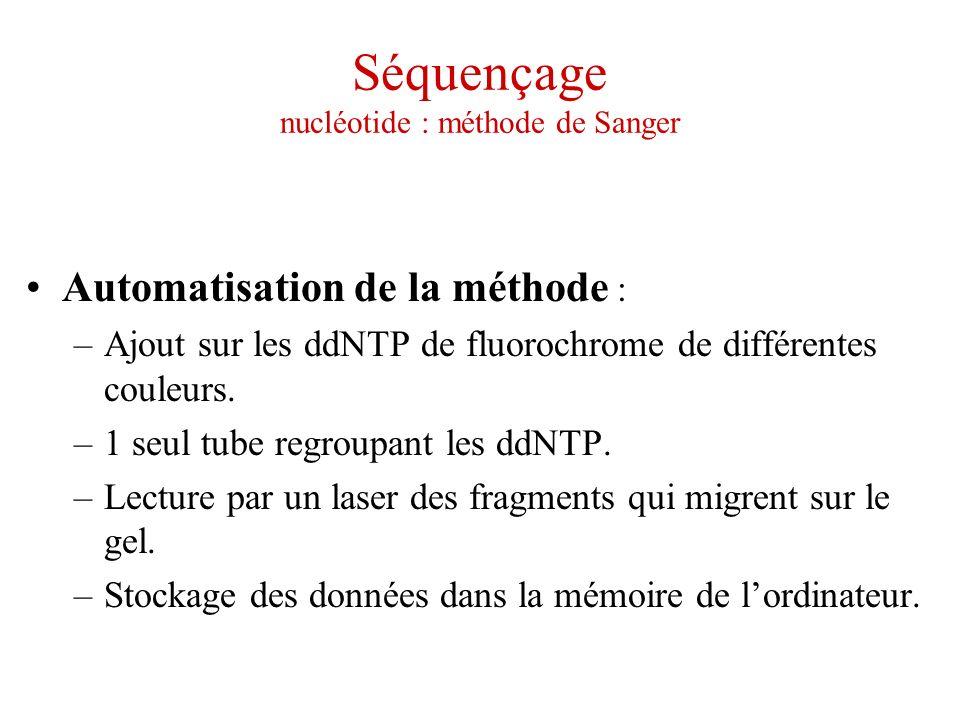 Automatisation de la méthode : –Ajout sur les ddNTP de fluorochrome de différentes couleurs. –1 seul tube regroupant les ddNTP. –Lecture par un laser