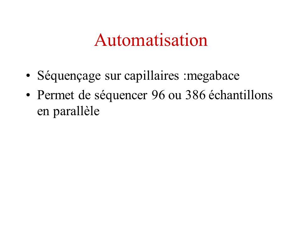 Automatisation Séquençage sur capillaires :megabace Permet de séquencer 96 ou 386 échantillons en parallèle