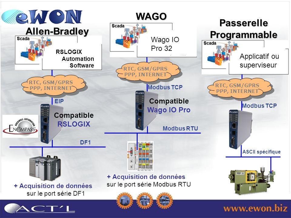 EIP RSLOGIX Automation Software DF1 Allen-Bradley Compatible RSLOGIX + Acquisition de données sur le port série DF1 Modbus TCP Wago IO Pro 32 Modbus RTU Compatible Wago IO Pro + Acquisition de données sur le port série Modbus RTU WAGO Modbus TCP ASCII spécifique Applicatif ou superviseur Passerelle Programmable RTC, GSM/GPRS PPP, INTERNET RTC, GSM/GPRS PPP, INTERNET RTC, GSM/GPRS PPP, INTERNET RTC, GSM/GPRS PPP, INTERNET RTC, GSM/GPRS PPP, INTERNET RTC, GSM/GPRS PPP, INTERNET