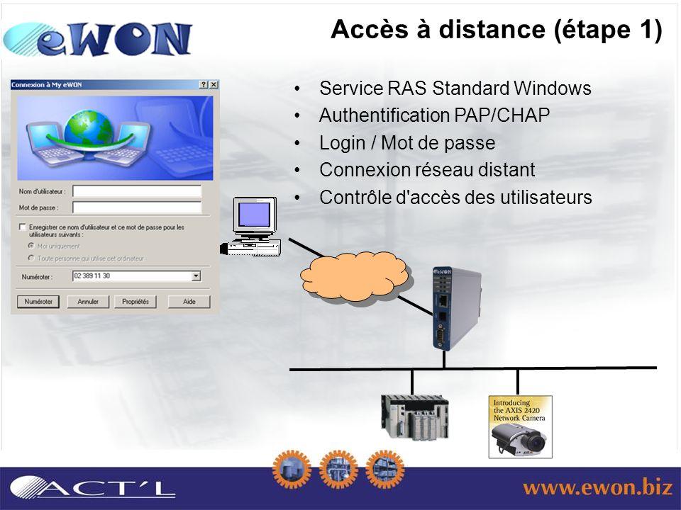 Accès à distance (étape 1) Service RAS Standard Windows Authentification PAP/CHAP Login / Mot de passe Connexion réseau distant Contrôle d accès des utilisateurs