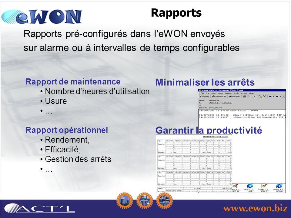 Rapports Minimaliser les arrêts Garantir la productivité Rapports pré-configurés dans leWON envoyés sur alarme ou à intervalles de temps configurables Rapport de maintenance Nombre dheures dutilisation Usure … Rapport opérationnel Rendement, Efficacité, Gestion des arrêts …