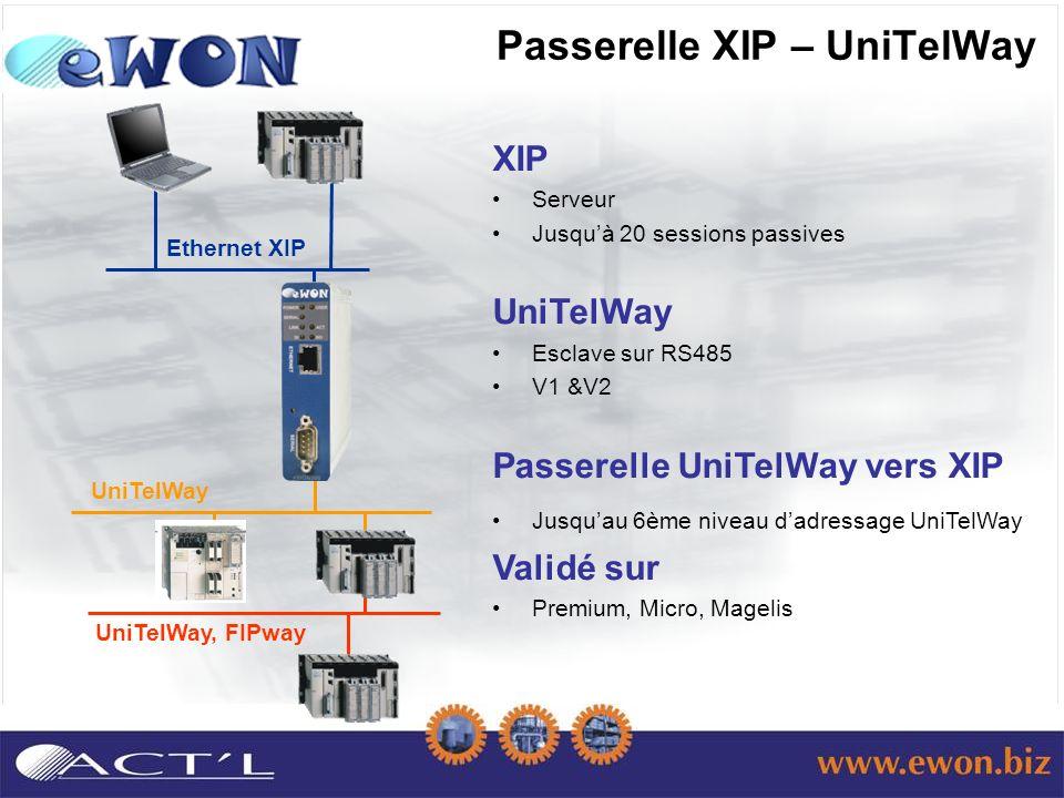 XIP Serveur Jusquà 20 sessions passives UniTelWay Esclave sur RS485 V1 &V2 Passerelle UniTelWay vers XIP Jusquau 6ème niveau dadressage UniTelWay Validé sur Premium, Micro, Magelis Ethernet XIP UniTelWay UniTelWay, FIPway Passerelle XIP – UniTelWay