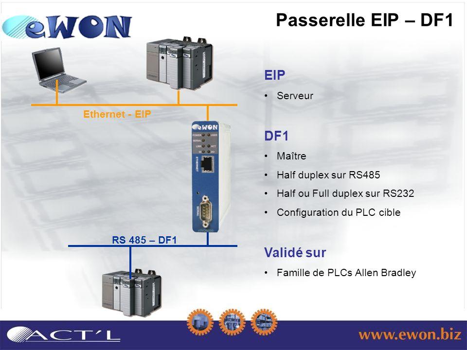 Passerelle EIP – DF1 RS 485 – DF1 Ethernet - EIP EIP Serveur DF1 Maître Half duplex sur RS485 Half ou Full duplex sur RS232 Configuration du PLC cible Validé sur Famille de PLCs Allen Bradley