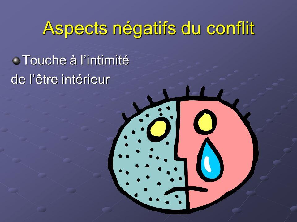 Aspects négatifs du conflit Touche à lintimité de lêtre intérieur