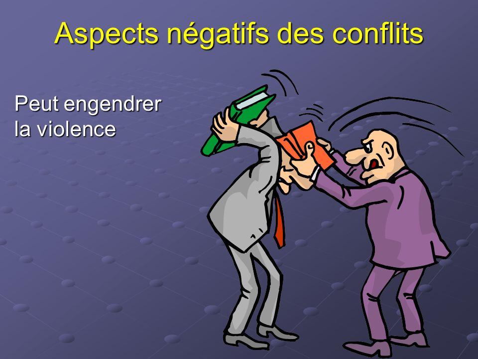 Aspects négatifs des conflits Peut engendrer la violence