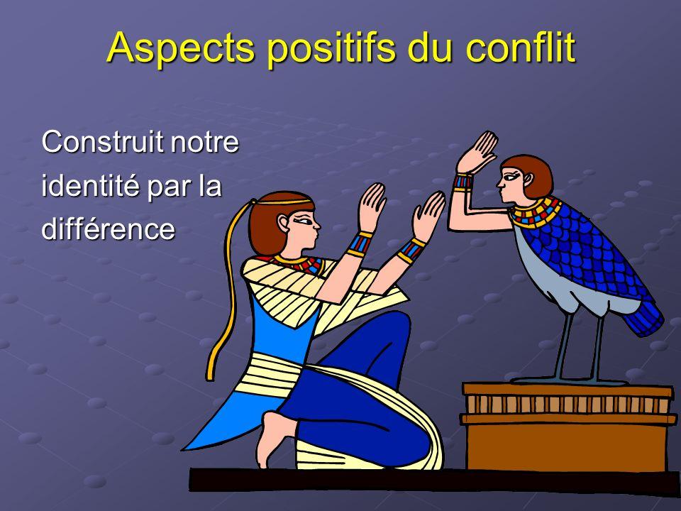 Aspects positifs du conflit Construit notre identité par la différence