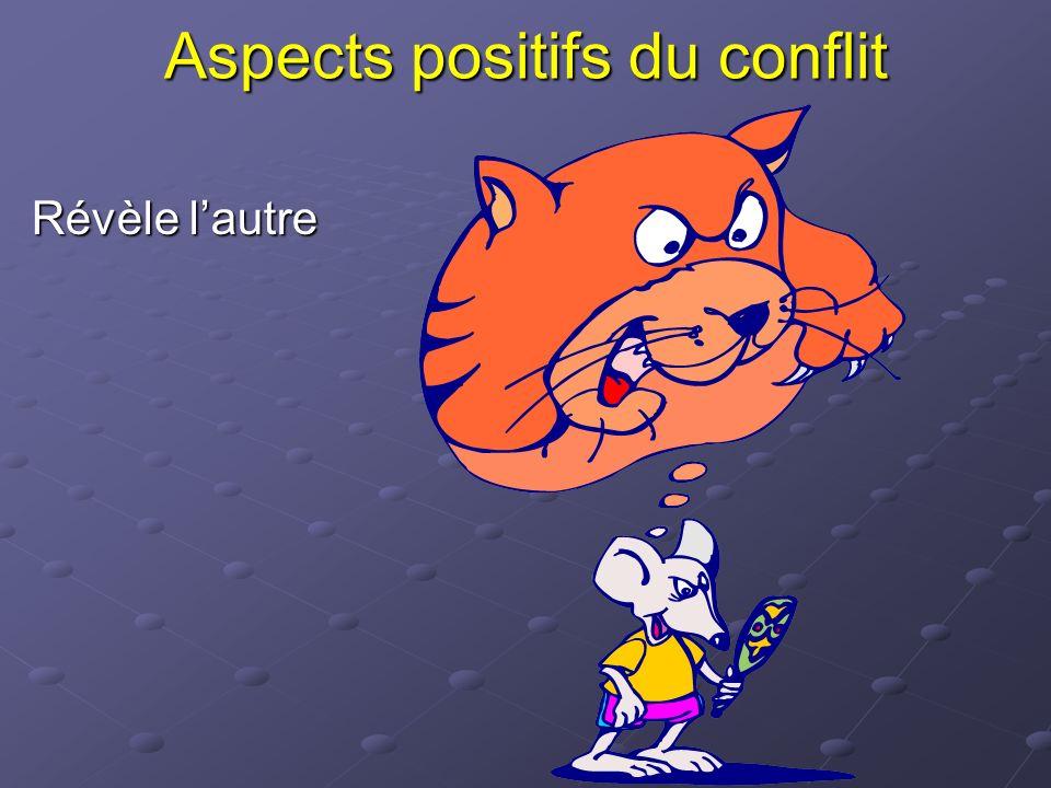 Aspects positifs du conflit Révèle lautre