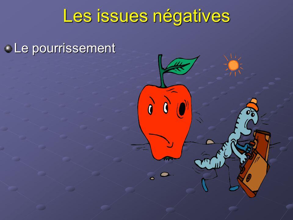 Les issues négatives Le pourrissement