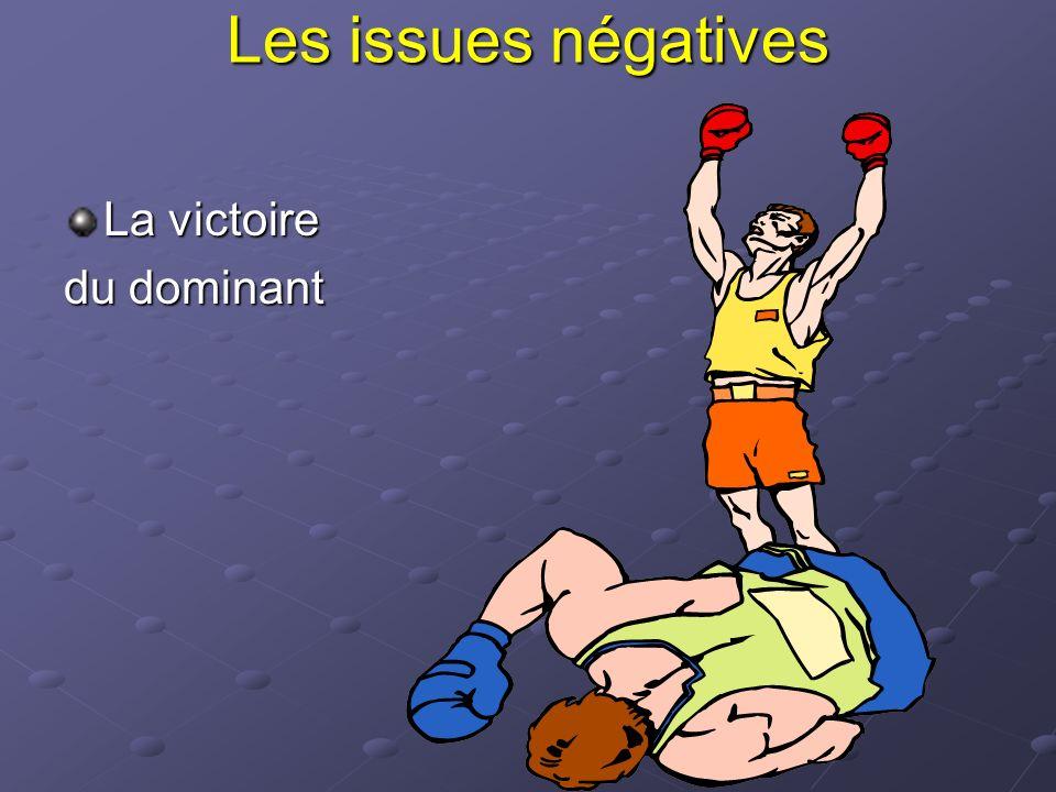 Les issues négatives La victoire du dominant