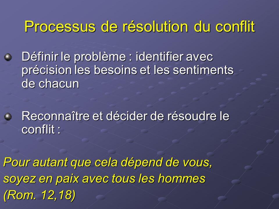 Processus de résolution du conflit Définir le problème : identifier avec précision les besoins et les sentiments de chacun Reconnaître et décider de r