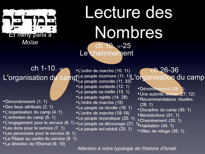 Lecture des Nombres hwhy parla à Moïse Et hwhy parla à Moïse L'organisation du camp ch 1-10. 10 Le cheminement ch 10. 11 -25 L'organisation du camp ch