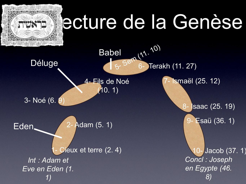 Lecture de la Genèse 1- Cieux et terre (2. 4) 2- Adam (5. 1) 3- Noé (6. 9) 4- Fils de Noé (10. 1) 5- Sem (11. 10) 6- Terakh (11. 27) 7- Ismaël (25. 12