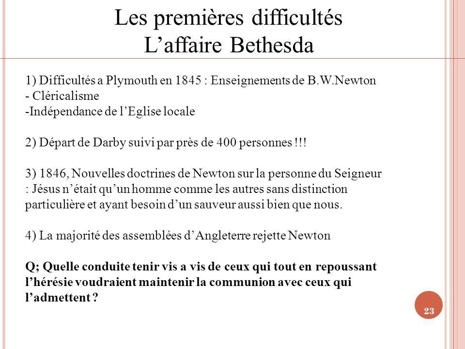 23 Les premières difficultés Laffaire Bethesda 1) Difficultés a Plymouth en 1845 : Enseignements de B.W.Newton - Cléricalisme -Indépendance de lEglise