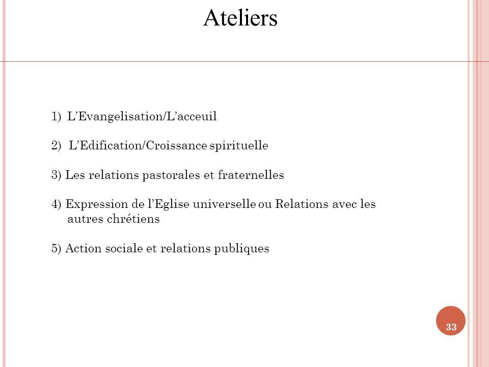 33 Ateliers 1)LEvangelisation/Lacceuil 2) LEdification/Croissance spirituelle 3) Les relations pastorales et fraternelles 4) Expression de lEglise uni