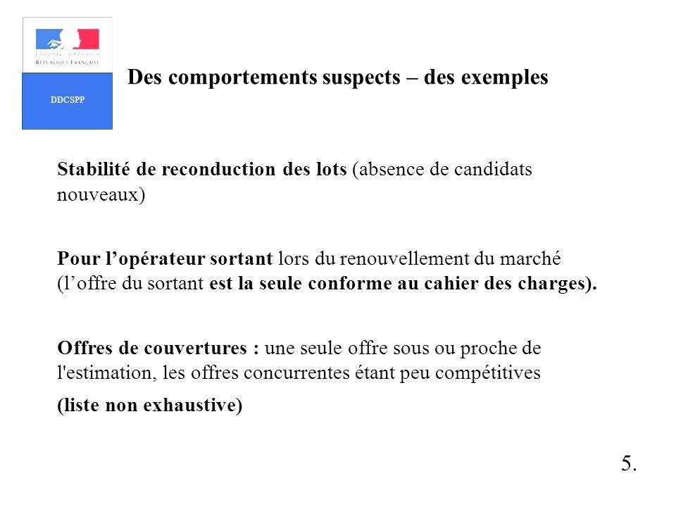 Des comportements suspects – des exemples Stabilité de reconduction des lots (absence de candidats nouveaux) Pour lopérateur sortant lors du renouvell
