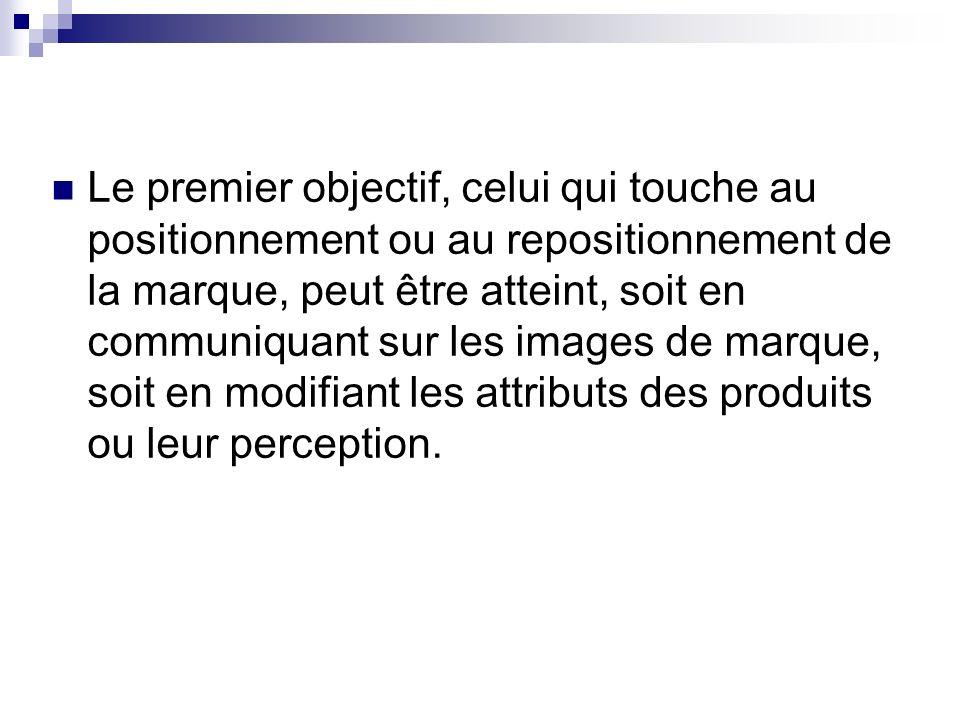 Le premier objectif, celui qui touche au positionnement ou au repositionnement de la marque, peut être atteint, soit en communiquant sur les images de