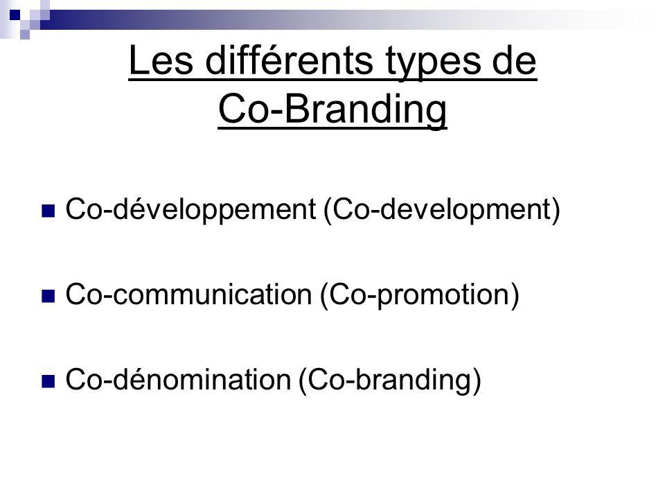 Les différents types de Co-Branding Co-développement (Co-development) Co-communication (Co-promotion) Co-dénomination (Co-branding)