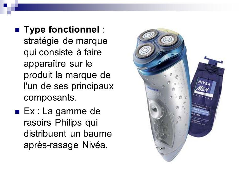 Type fonctionnel : stratégie de marque qui consiste à faire apparaître sur le produit la marque de l'un de ses principaux composants. Ex : La gamme de