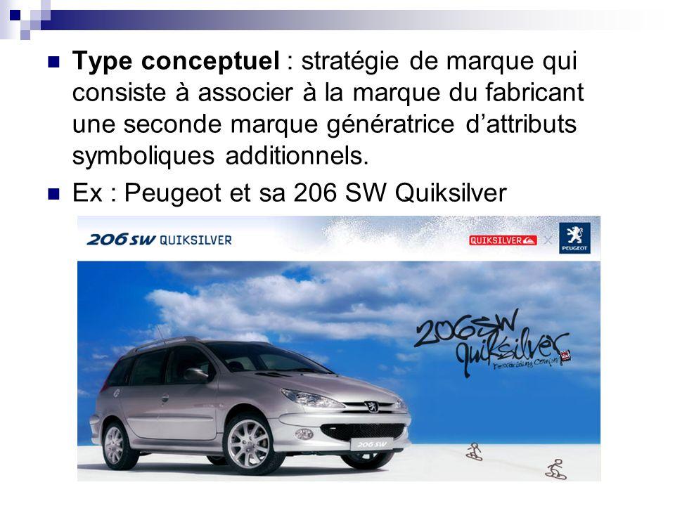 Type conceptuel : stratégie de marque qui consiste à associer à la marque du fabricant une seconde marque génératrice dattributs symboliques additionn