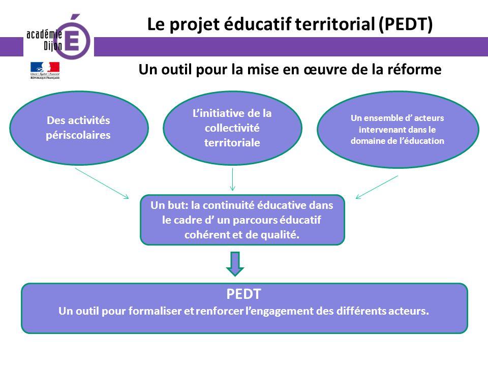 Le projet éducatif territorial (PEDT) Un outil pour la mise en œuvre de la réforme Des activités périscolaires Linitiative de la collectivité territoriale Un ensemble d acteurs intervenant dans le domaine de léducation Un but: la continuité éducative dans le cadre d un parcours éducatif cohérent et de qualité.