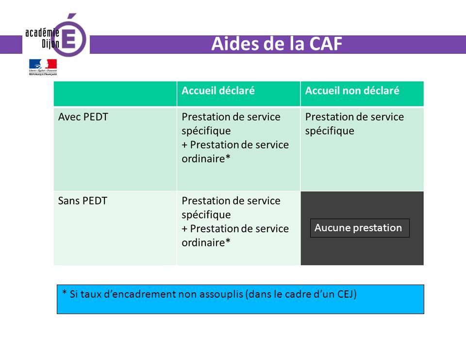 Aides de la CAF * Si taux dencadrement non assouplis (dans le cadre dun CEJ) Aucune prestation