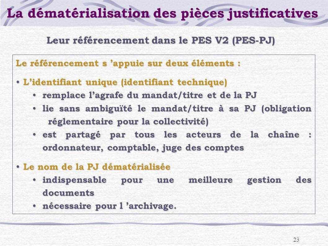 23 La dématérialisation des pièces justificatives Le référencement s appuie sur deux éléments : Lidentifiant unique (identifiant technique) Lidentifia