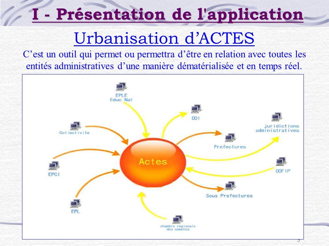 3 Urbanisation dACTES Cest un outil qui permet ou permettra dêtre en relation avec toutes les entités administratives dune manière dématérialisée et e