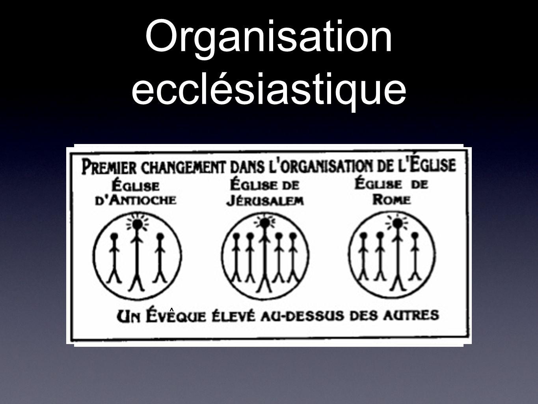 Organisation ecclésiastique ^