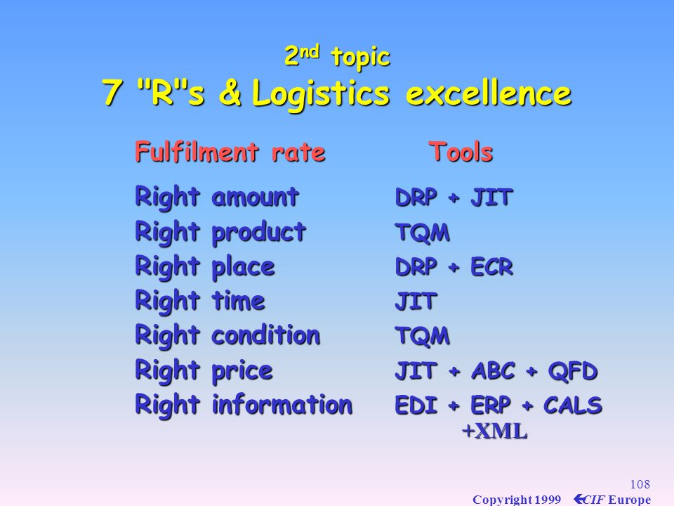 107 Copyright 1999 ç CIF Europe Service-Process Matrix Volume Low LowHighHigh Professional Service Service Shop Mass Service Service Factory Standardi