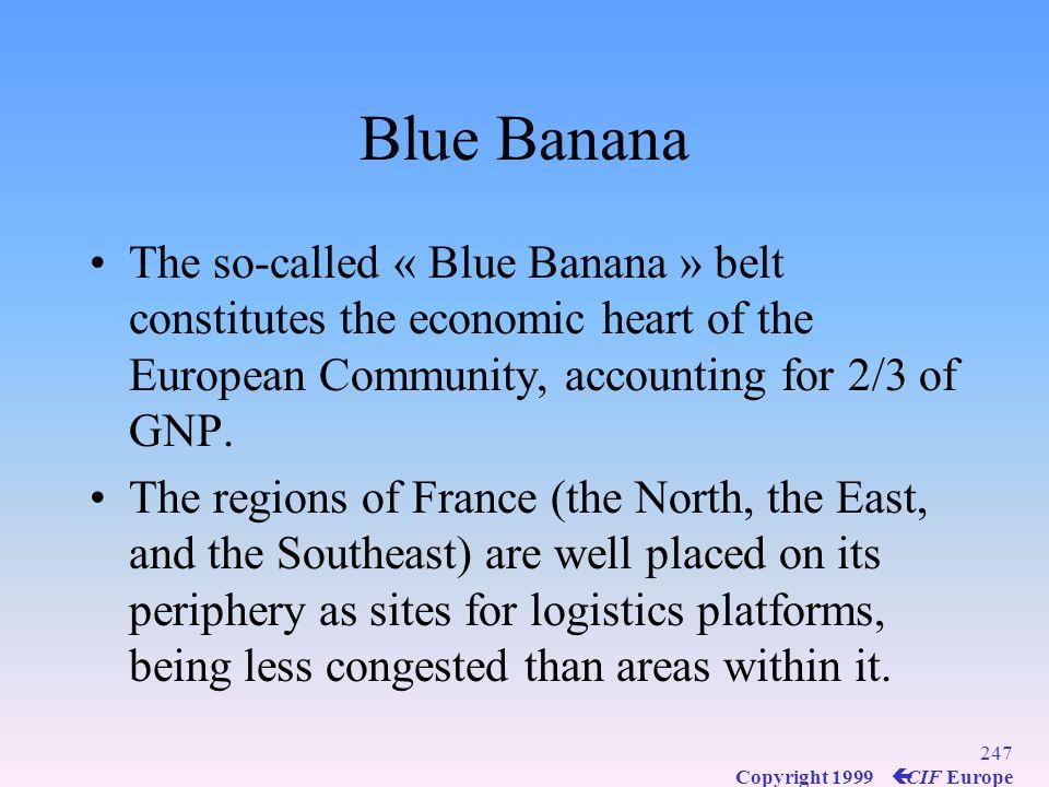 246 Copyright 1999 ç CIF Europe