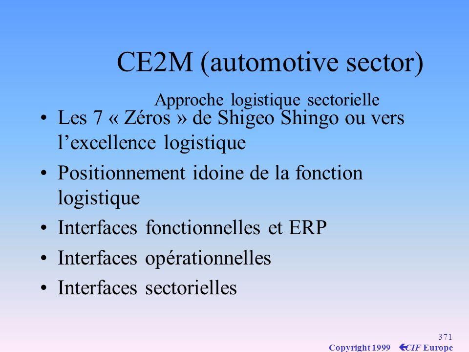 370 Copyright 1999 ç CIF Europe SCM III.a) Logistique stratégique