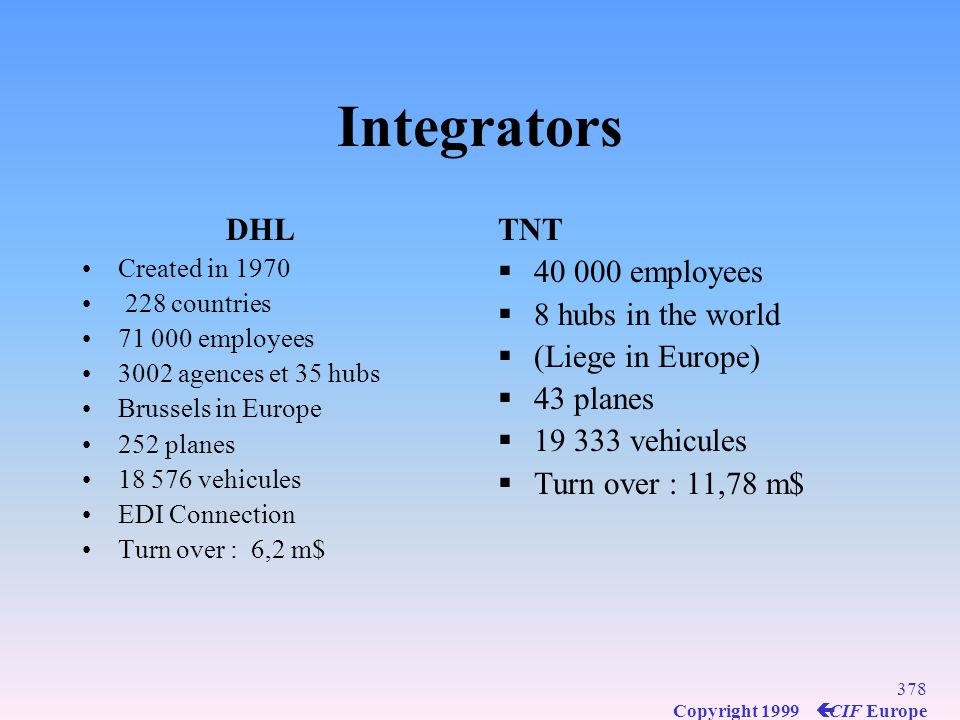 377 Copyright 1999 ç CIF Europe Integrators FedEx Created in 1973 3,3 millions parcels/day towards 210 countries 140 000 employees 43 800 warehouses &