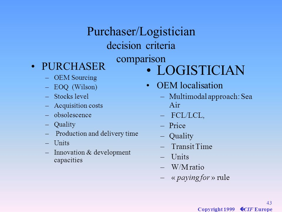 42 Copyright 1999 ç CIF Europe Functional logistics experience by ALCATEL experience by ALCATEL Purchasing & Logistics Difference in the decision crit