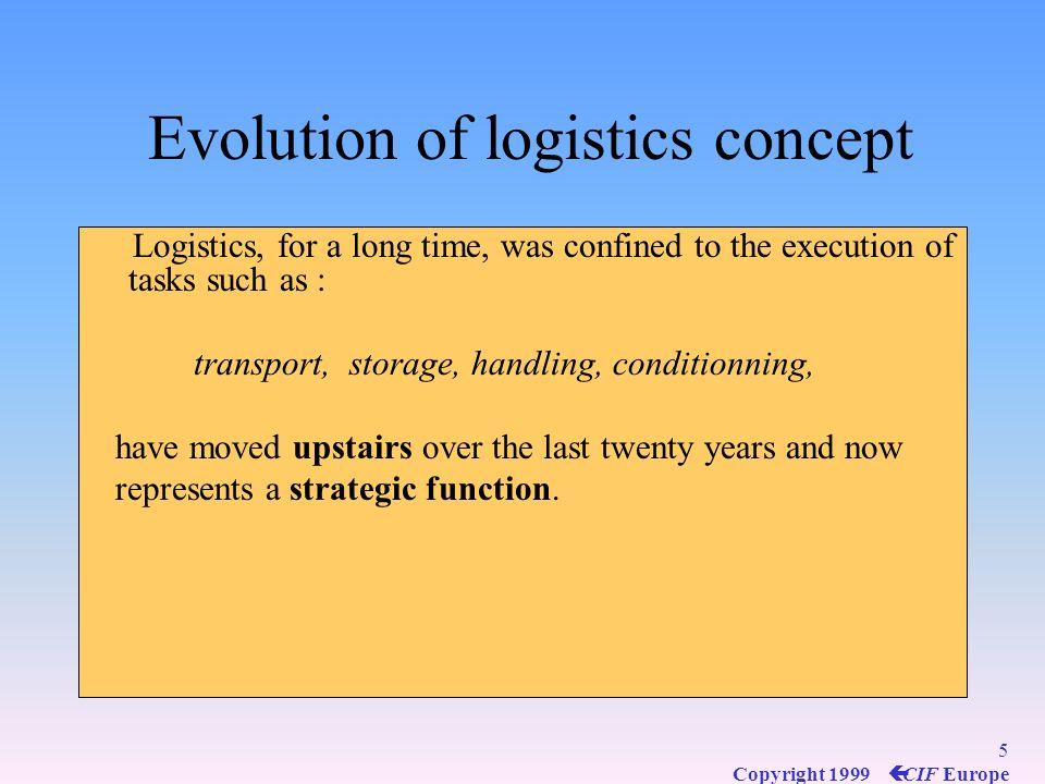 155 Copyright 1999 ç CIF Europe SCM Right Time JIT or « Just in Trouble » Integrators ; FedEx, UPS, DHL, TNT PG « Blue Banana »
