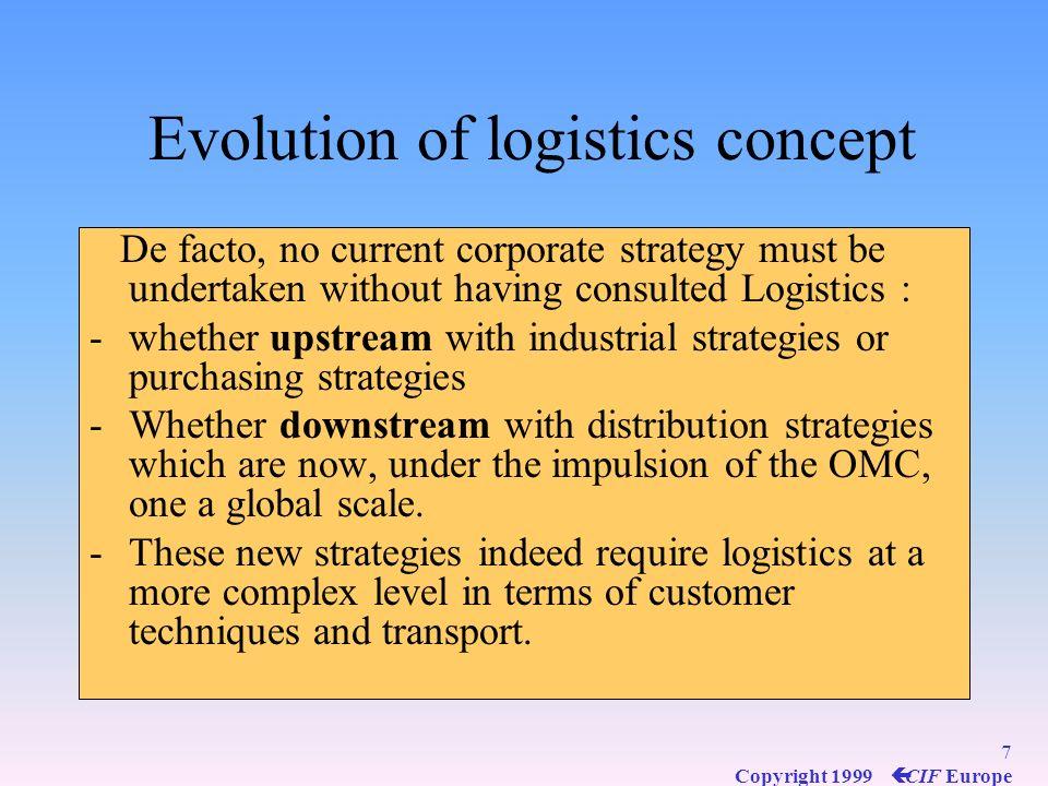 257 Copyright 1999 ç CIF Europe SCM Operationnal logistics Logistics entails in 5 layers