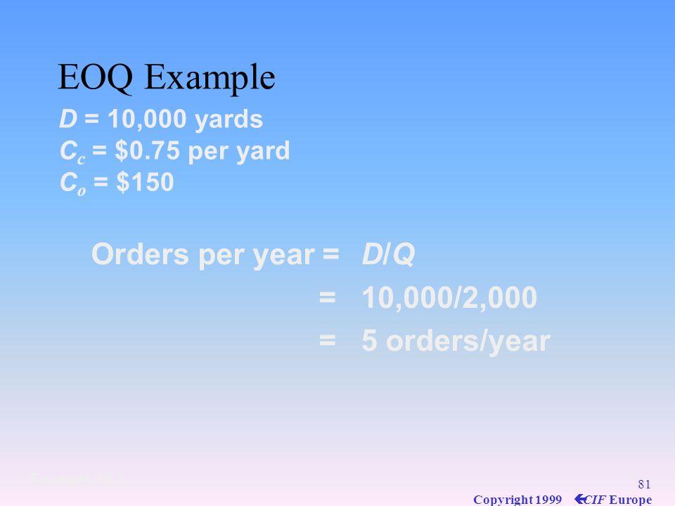 80 Copyright 1999 ç CIF Europe EOQ Example TC = + CoDQCoDQ CcQ2CcQ2 (150)(10,000) 2,000 (0.75)(2,000) 2 TC = $750 + $750 = $1,500 Example 10.2 D = 10,000 yards C c = $0.75 per yard C o = $150 Q = 2,000